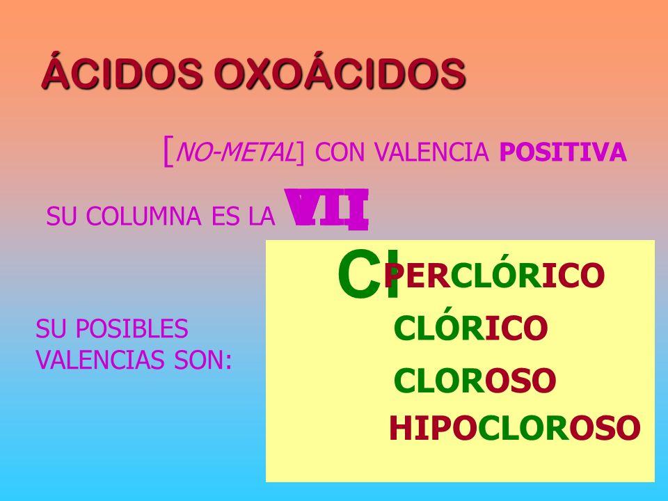 Cl VII V III I ÁCIDOS OXOÁCIDOS [NO-METAL] CON VALENCIA POSITIVA